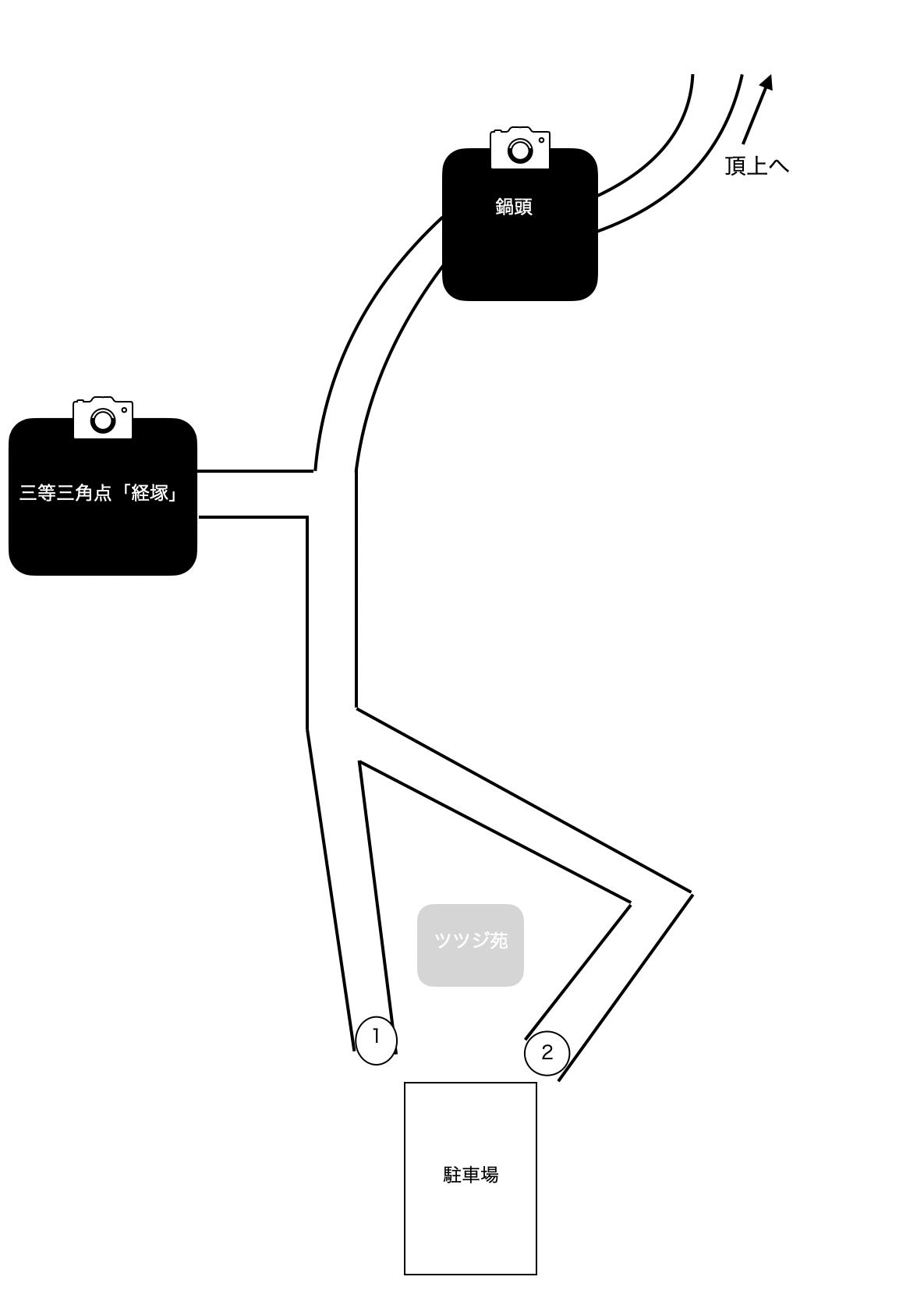 甘利山地図